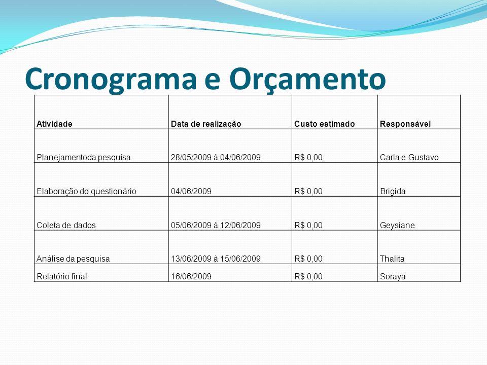 Cronograma e Orçamento AtividadeData de realizaçãoCusto estimadoResponsável Planejamentoda pesquisa28/05/2009 à 04/06/2009R$ 0,00Carla e Gustavo Elabo