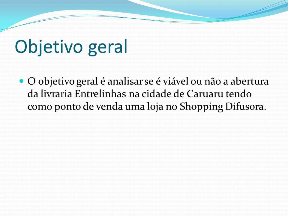 Objetivos específicos Identificar a satisfação dos consumidores com as livrarias existentes; Analisar o habito de compra do público-alvo; Identificar variáveis que motivam a compra;