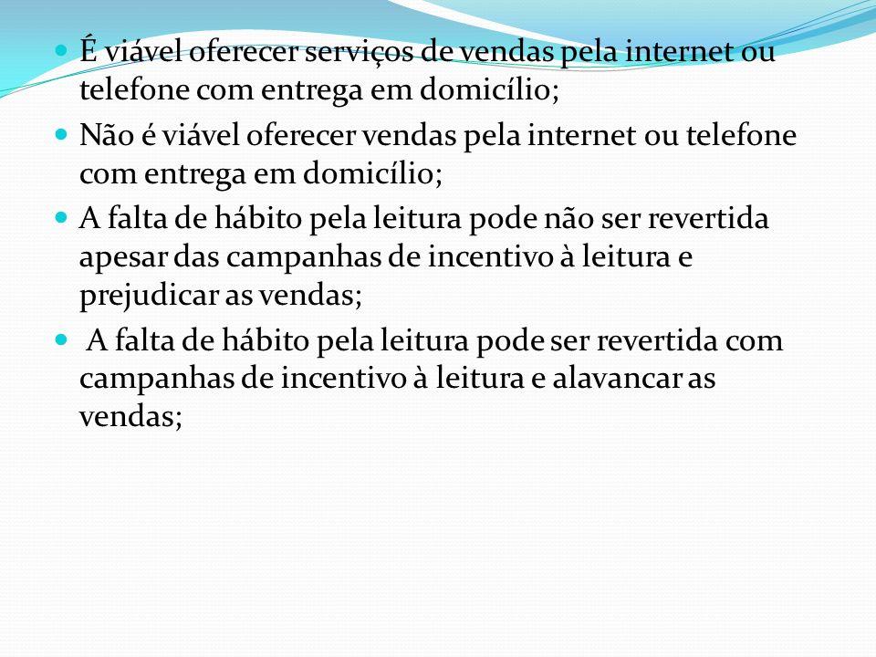É viável oferecer serviços de vendas pela internet ou telefone com entrega em domicílio; Não é viável oferecer vendas pela internet ou telefone com en