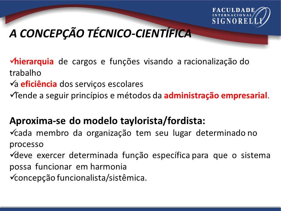 A CONCEPÇÃO TÉCNICO-CIENTÍFICA hierarquia de cargos e funções visando a racionalização do trabalho a eficiência dos serviços escolares Tende a seguir princípios e métodos da administração empresarial.