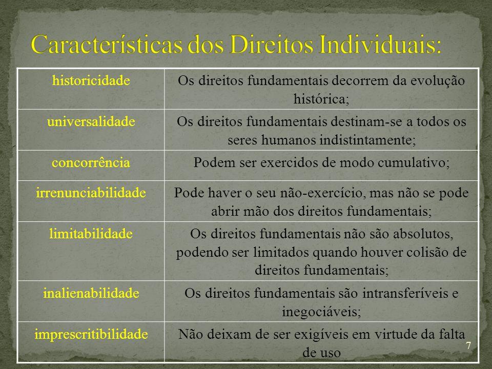 7 historicidadeOs direitos fundamentais decorrem da evolução histórica; universalidadeOs direitos fundamentais destinam-se a todos os seres humanos indistintamente; concorrênciaPodem ser exercidos de modo cumulativo; irrenunciabilidadePode haver o seu não-exercício, mas não se pode abrir mão dos direitos fundamentais; limitabilidadeOs direitos fundamentais não são absolutos, podendo ser limitados quando houver colisão de direitos fundamentais; inalienabilidadeOs direitos fundamentais são intransferíveis e inegociáveis; imprescritibilidadeNão deixam de ser exigíveis em virtude da falta de uso
