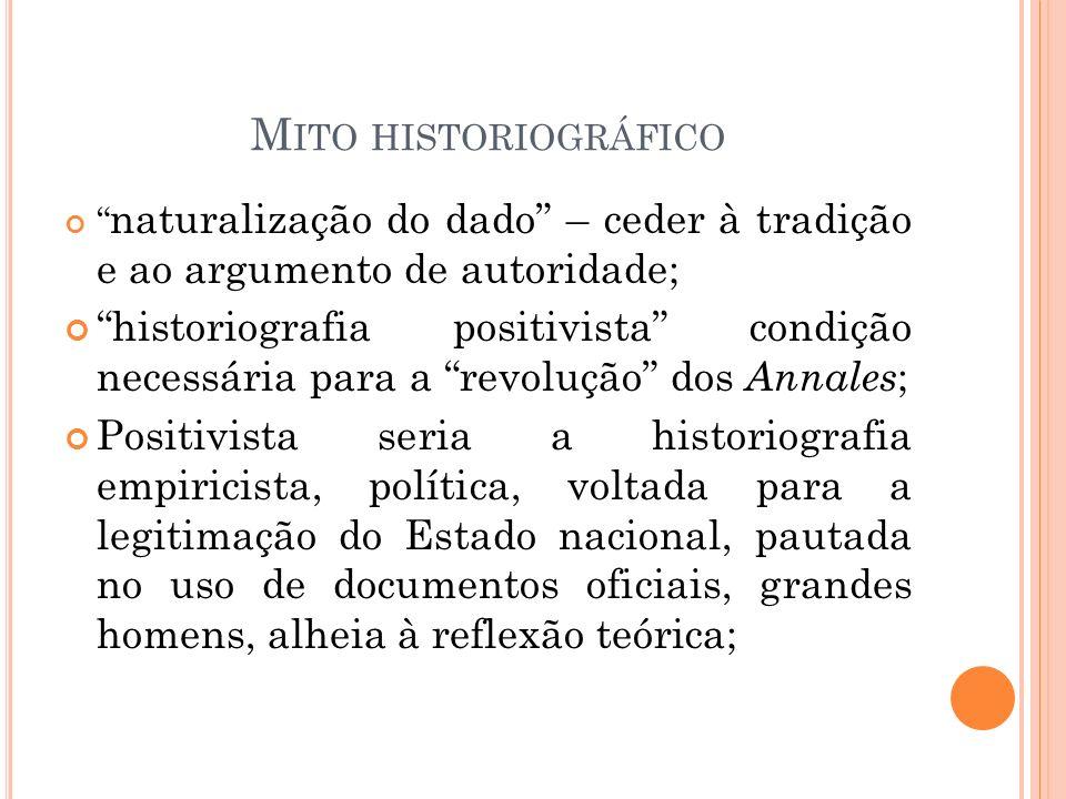 M ITO HISTORIOGRÁFICO naturalização do dado – ceder à tradição e ao argumento de autoridade; historiografia positivista condição necessária para a rev