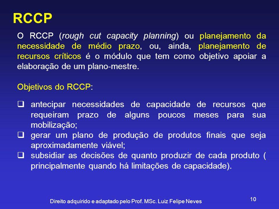 Direito adquirido e adaptado pelo Prof. MSc. Luiz Felipe Neves 10 RCCP O RCCP (rough cut capacity planning) ou planejamento da necessidade de médio pr