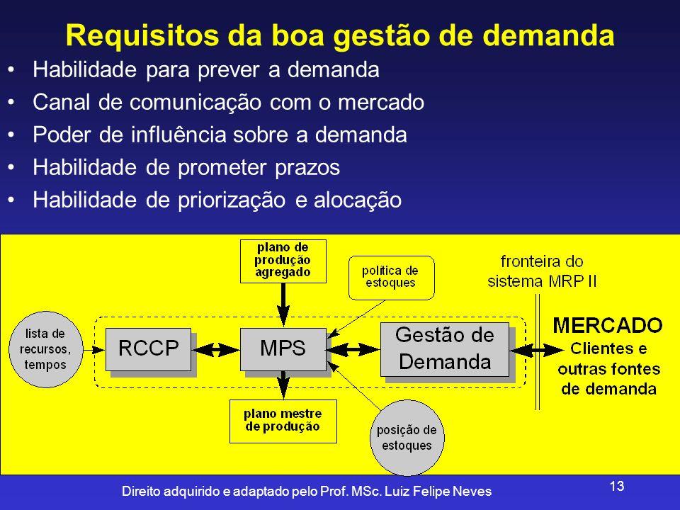 Direito adquirido e adaptado pelo Prof. MSc. Luiz Felipe Neves 13 Requisitos da boa gestão de demanda Habilidade para prever a demanda Canal de comuni