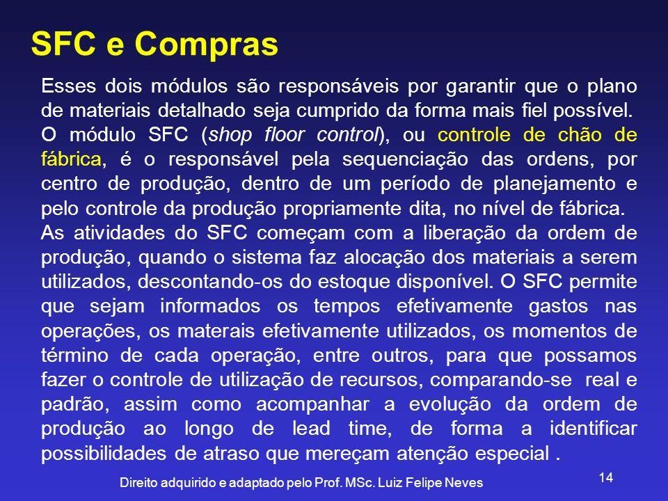 Direito adquirido e adaptado pelo Prof. MSc. Luiz Felipe Neves 14 SFC e Compras Esses dois módulos são responsáveis por garantir que o plano de materi