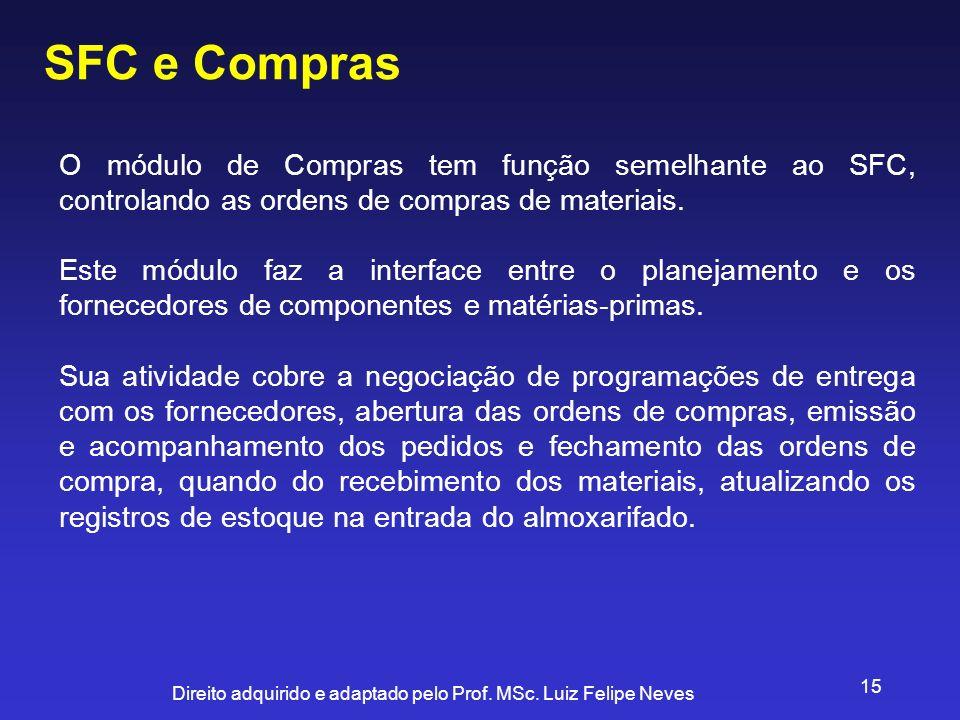 Direito adquirido e adaptado pelo Prof. MSc. Luiz Felipe Neves 15 SFC e Compras O módulo de Compras tem função semelhante ao SFC, controlando as orden