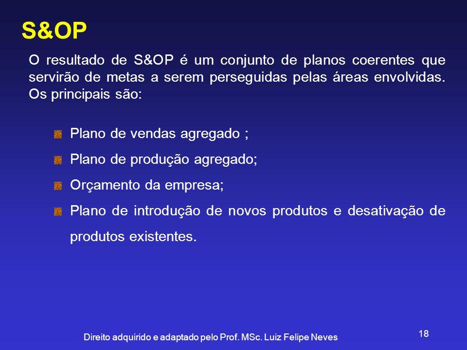 Direito adquirido e adaptado pelo Prof. MSc. Luiz Felipe Neves 18 S&OP O resultado de S&OP é um conjunto de planos coerentes que servirão de metas a s