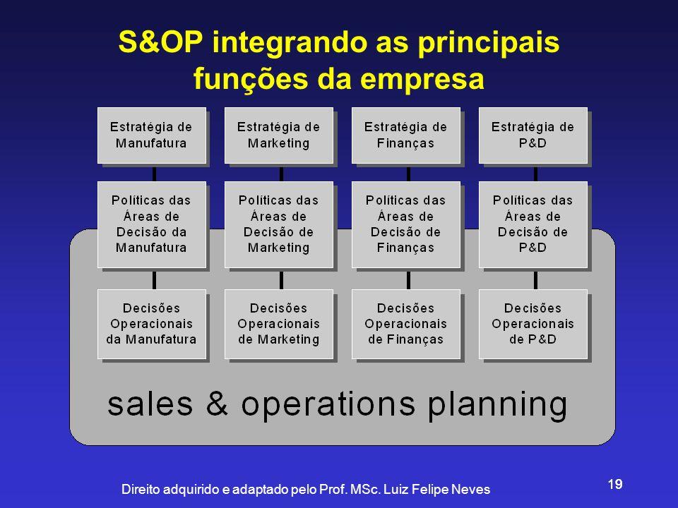 Direito adquirido e adaptado pelo Prof. MSc. Luiz Felipe Neves 19 S&OP integrando as principais funções da empresa
