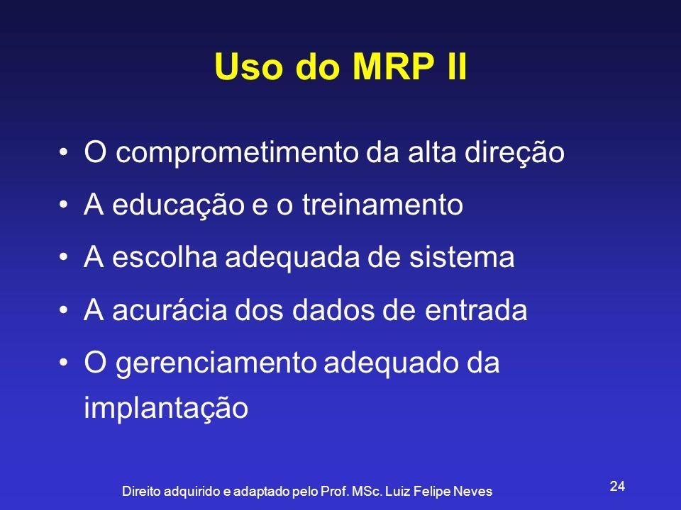 Direito adquirido e adaptado pelo Prof. MSc. Luiz Felipe Neves 24 Uso do MRP II O comprometimento da alta direção A educação e o treinamento A escolha