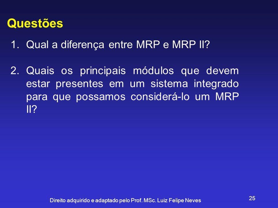 Direito adquirido e adaptado pelo Prof. MSc. Luiz Felipe Neves 25 Questões 1.Qual a diferença entre MRP e MRP II? 2.Quais os principais módulos que de