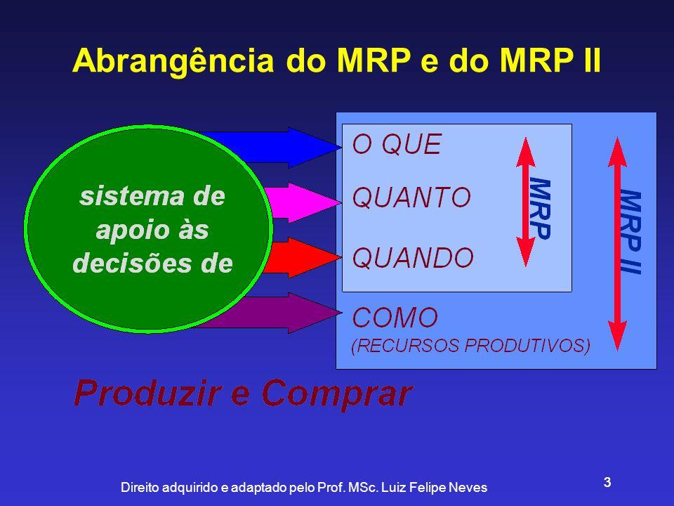 Direito adquirido e adaptado pelo Prof. MSc. Luiz Felipe Neves 33 Abrangência do MRP e do MRP II