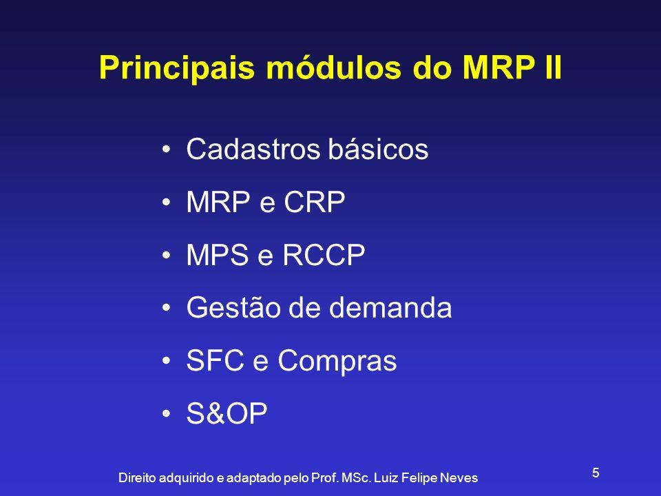 Direito adquirido e adaptado pelo Prof. MSc. Luiz Felipe Neves 5 Principais módulos do MRP II Cadastros básicos MRP e CRP MPS e RCCP Gestão de demanda