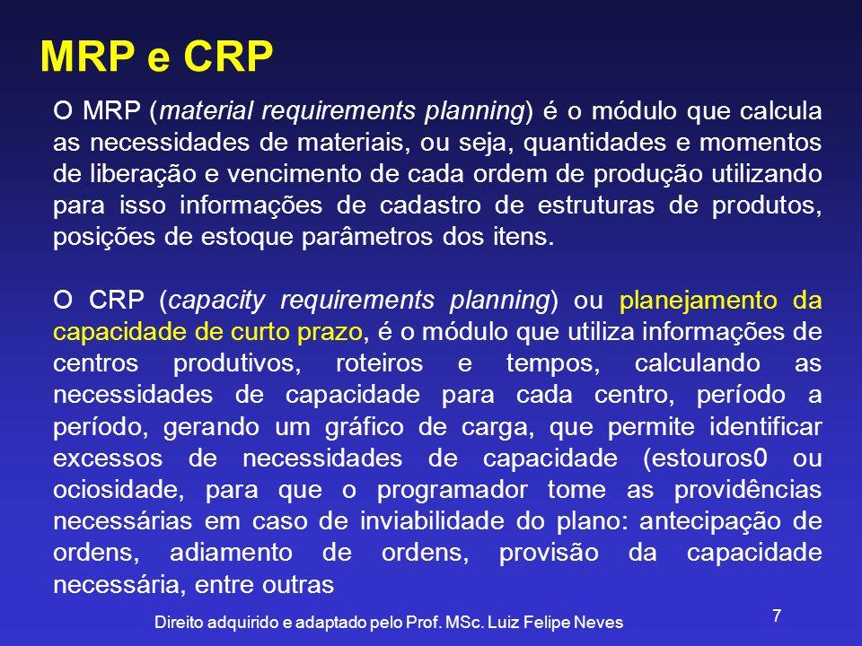 Direito adquirido e adaptado pelo Prof. MSc. Luiz Felipe Neves 7 MRP e CRP O MRP (material requirements planning) é o módulo que calcula as necessidad