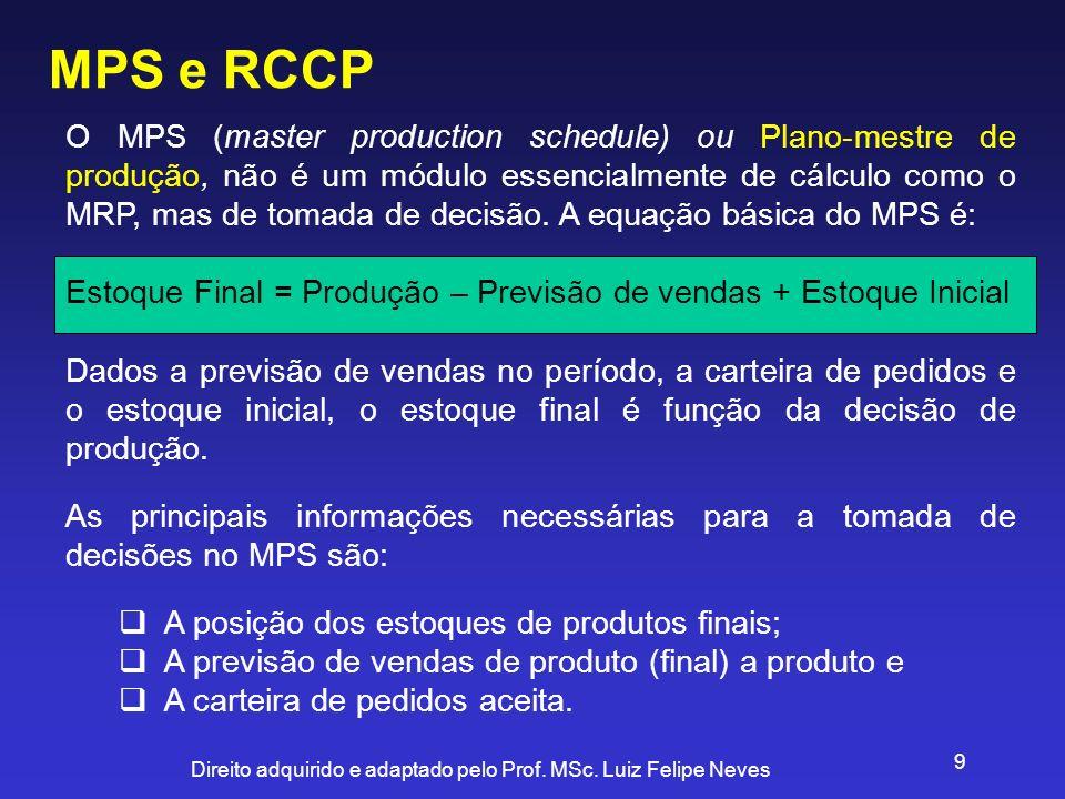Direito adquirido e adaptado pelo Prof. MSc. Luiz Felipe Neves 9 MPS e RCCP O MPS (master production schedule) ou Plano-mestre de produção, não é um m