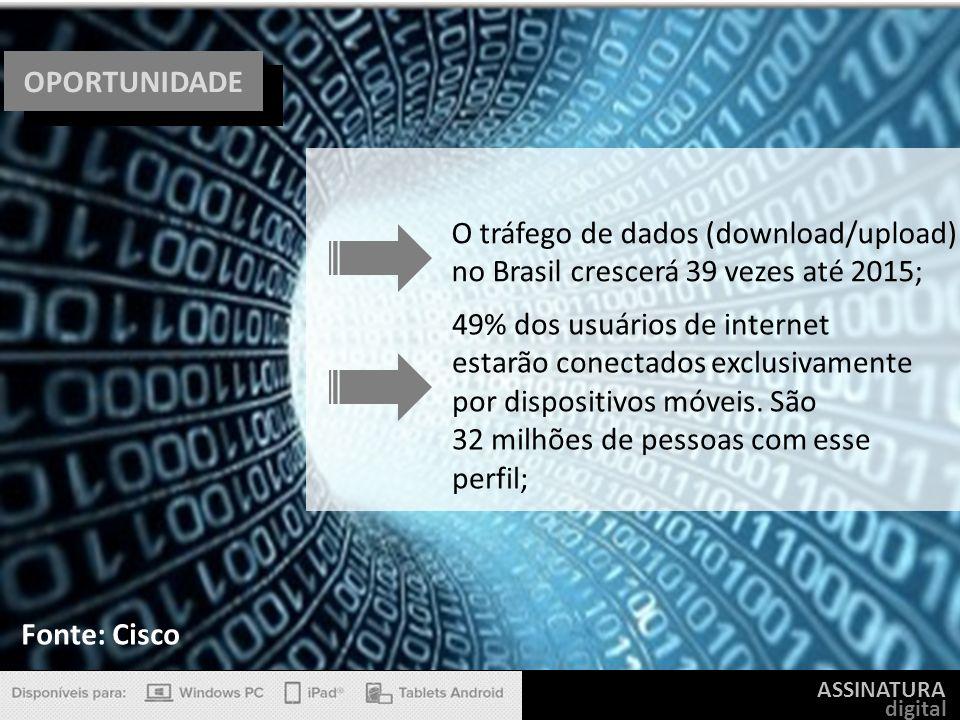 ASSINATURA digital OPORTUNIDADE O tráfego de dados (download/upload) no Brasil crescerá 39 vezes até 2015; 49% dos usuários de internet estarão conect