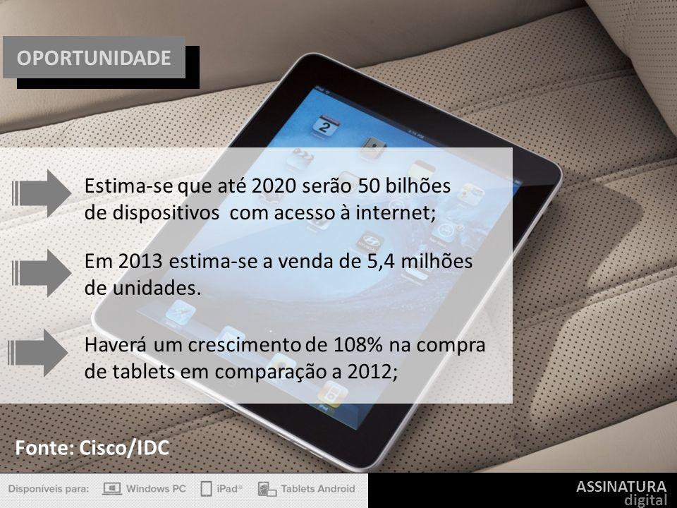 ASSINATURA digital OPORTUNIDADE Estima-se que até 2020 serão 50 bilhões de dispositivos com acesso à internet; Haverá um crescimento de 108% na compra