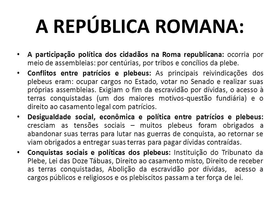A REPÚBLICA ROMANA: A participação política dos cidadãos na Roma republicana: ocorria por meio de assembleias: por centúrias, por tribos e concílios d