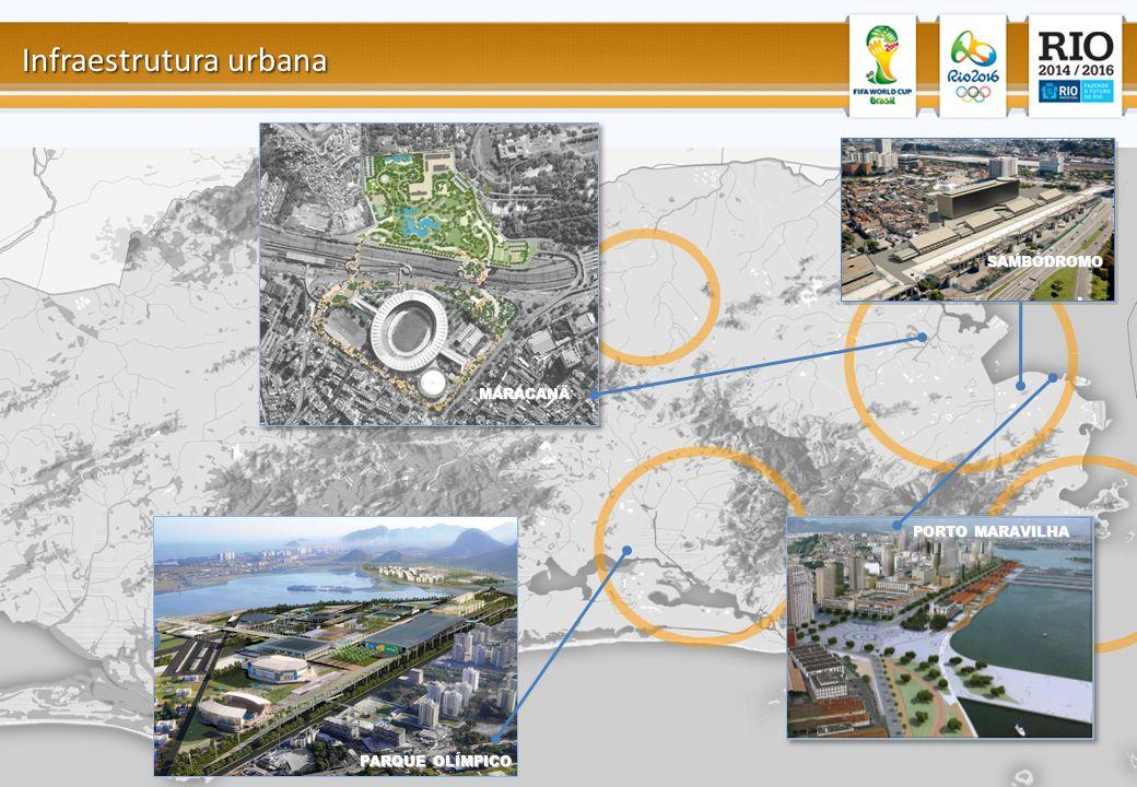 PORTO MARAVILHA PARQUE OLÍMPICO MARACANÃ Infraestrutura urbana SAMBÓDROMO