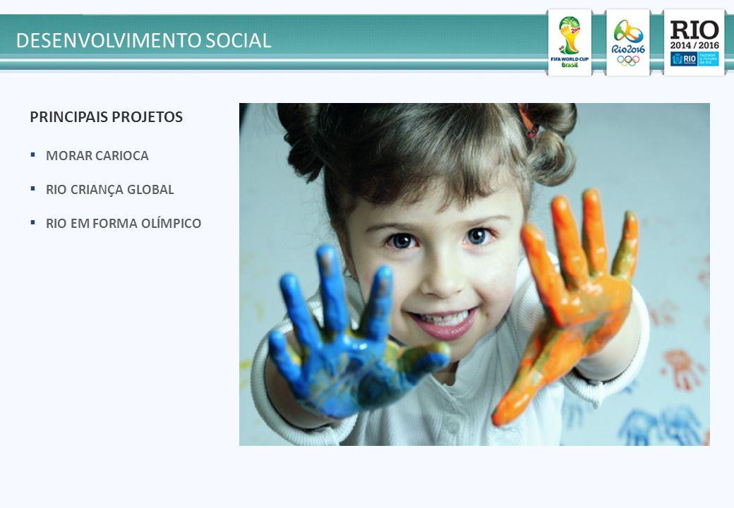 PRINCIPAIS PROJETOS MORAR CARIOCA RIO CRIANÇA GLOBAL RIO EM FORMA OLÍMPICO DESENVOLVIMENTO SOCIAL
