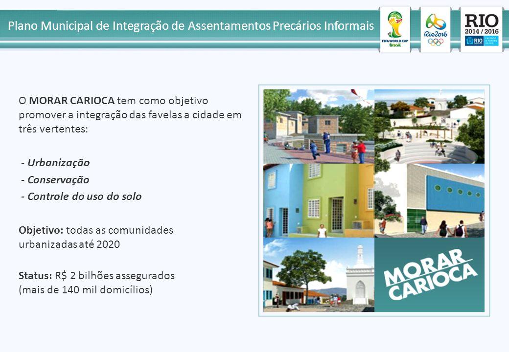 Plano Municipal de Integração de Assentamentos Precários Informais O MORAR CARIOCA tem como objetivo promover a integração das favelas a cidade em trê