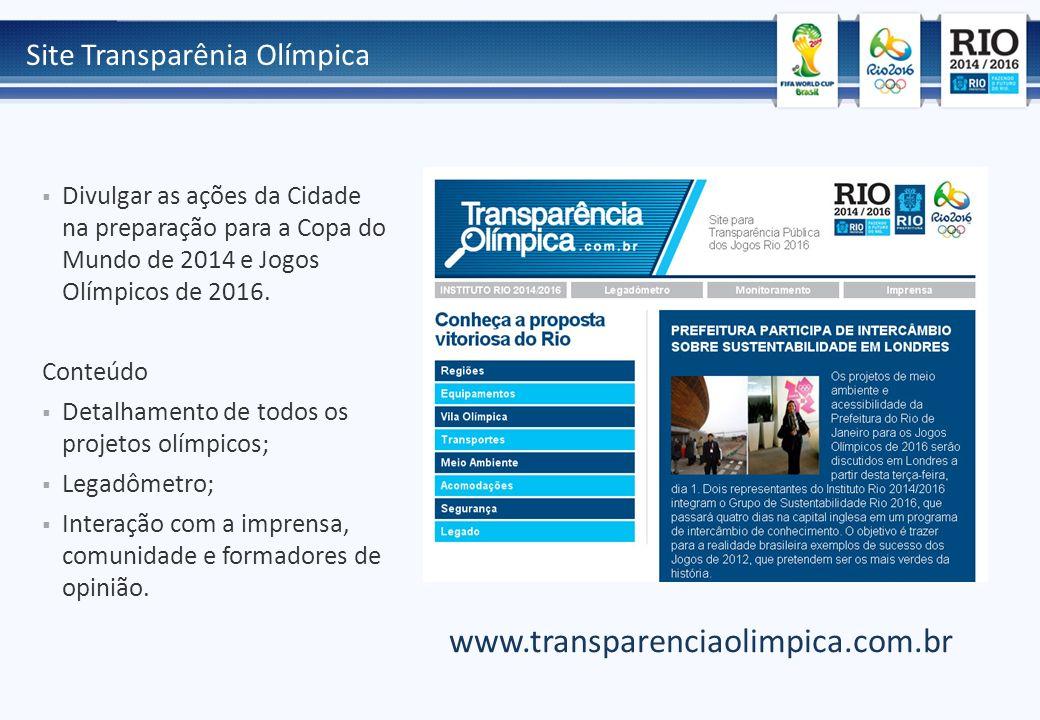 Site Transparênia Olímpica Divulgar as ações da Cidade na preparação para a Copa do Mundo de 2014 e Jogos Olímpicos de 2016. Conteúdo Detalhamento de