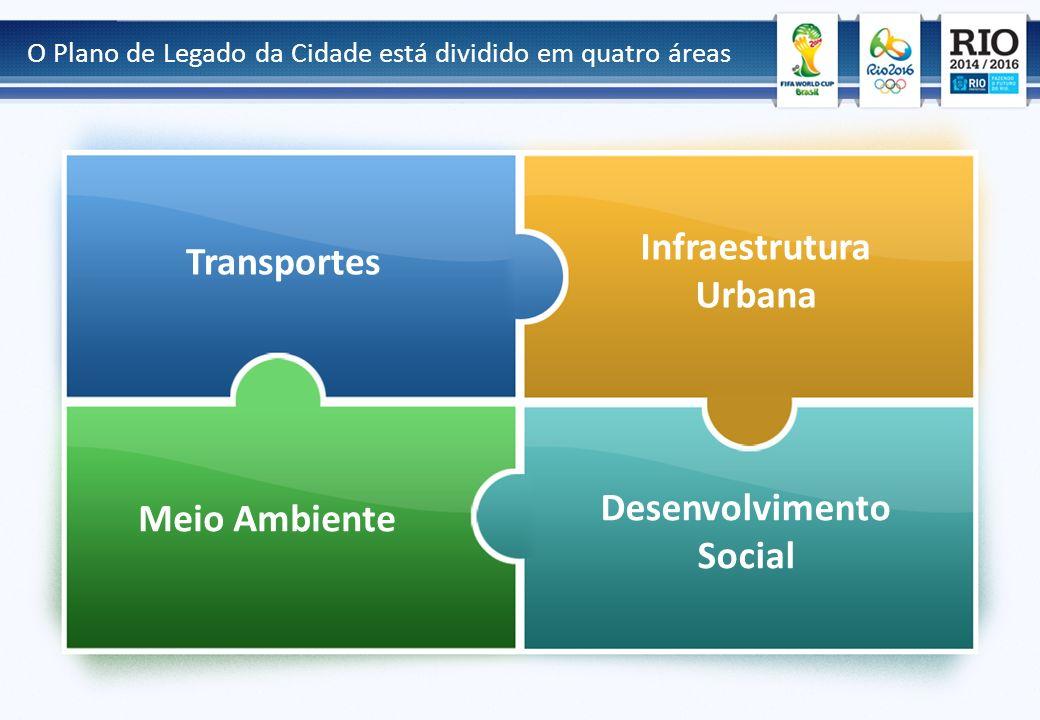 O Plano de Legado da Cidade está dividido em quatro áreas Transportes Infraestrutura Urbana Desenvolvimento Social Meio Ambiente