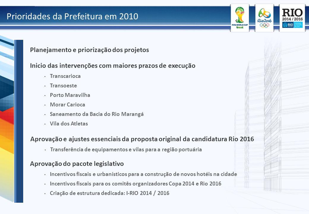 Planejamento e priorização dos projetos Inicio das intervenções com maiores prazos de execução Transcarioca Transoeste Porto Maravilha Morar Carioca S