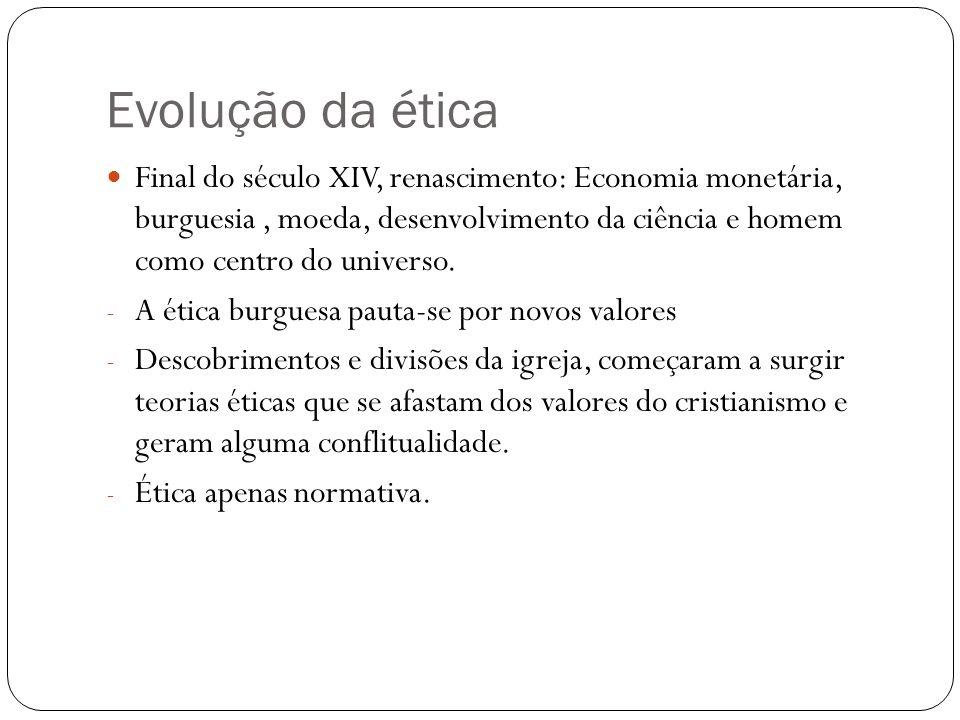 Evolução da ética Final do século XIV, renascimento: Economia monetária, burguesia, moeda, desenvolvimento da ciência e homem como centro do universo.