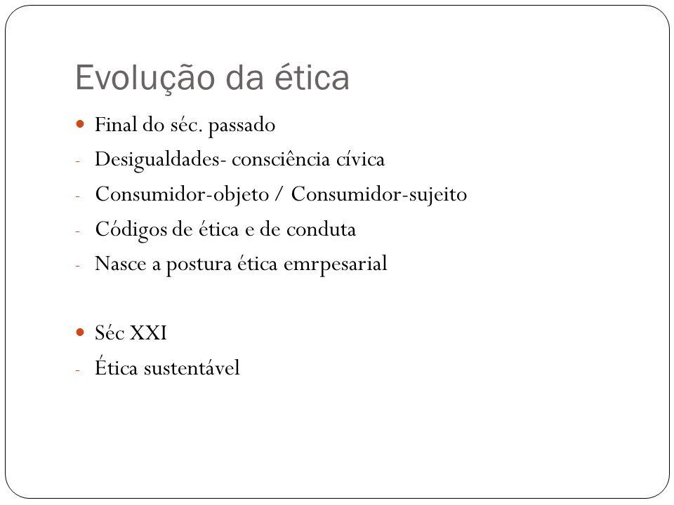 Evolução da ética Final do séc. passado - Desigualdades- consciência cívica - Consumidor-objeto / Consumidor-sujeito - Códigos de ética e de conduta -