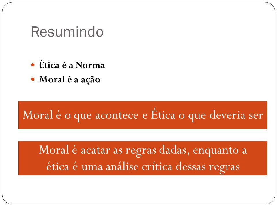 Resumindo Ética é a Norma Moral é a ação Moral é o que acontece e Ética o que deveria ser Moral é acatar as regras dadas, enquanto a ética é uma análi