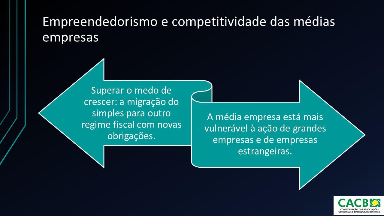 Empreendedorismo e competitividade das médias empresas Superar o medo de crescer: a migração do simples para outro regime fiscal com novas obrigações.