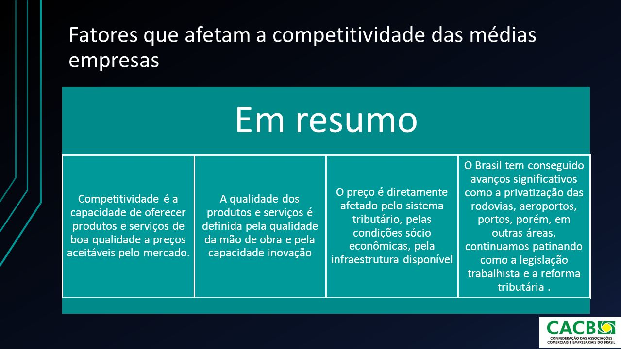 Obrigado! Luiz Carlos Furtado Neves Vice-Presidente (61)3321-1311 luiz.carlos@cacb.org.br