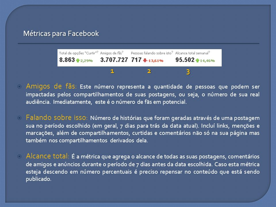 Amigos de fãs: Este número representa a quantidade de pessoas que podem ser impactadas pelos compartilhamentos de suas postagens, ou seja, o número de