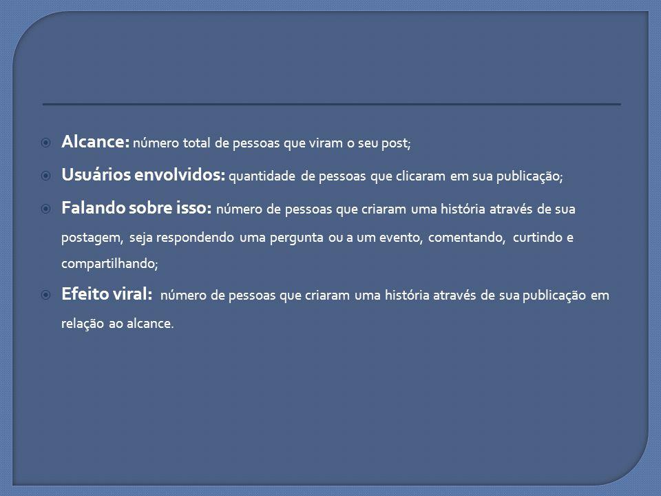 Alcance: número total de pessoas que viram o seu post; Usuários envolvidos: quantidade de pessoas que clicaram em sua publicação; Falando sobre isso: