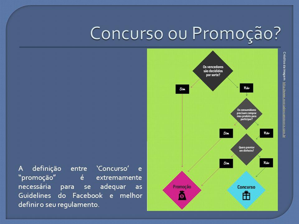 Créditos da imagem: http://www.mercadoecommerce.com.brhttp://www.mercadoecommerce.com.br A definição entre Concurso e promoção é extremamente necessár