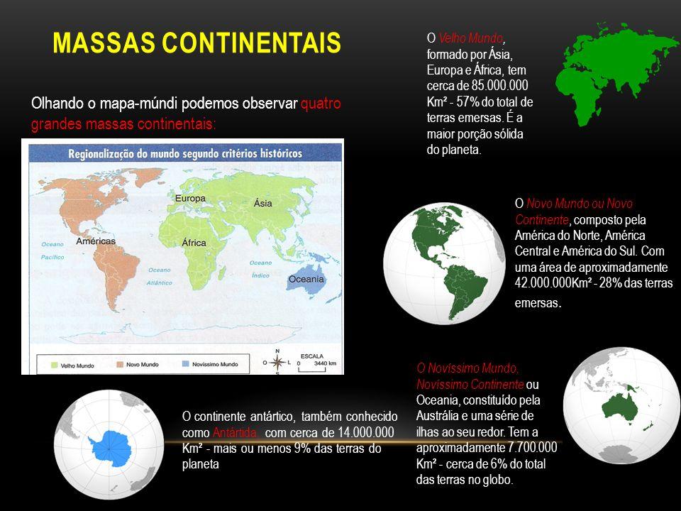 MASSAS CONTINENTAIS O continente antártico, também conhecido como Antártida, com cerca de 14.000.000 Km² - mais ou menos 9% das terras do planeta Olhando o mapa-múndi podemos observar quatro grandes massas continentais: O Velho Mundo, formado por Ásia, Europa e África, tem cerca de 85.000.000 Km² - 57% do total de terras emersas.
