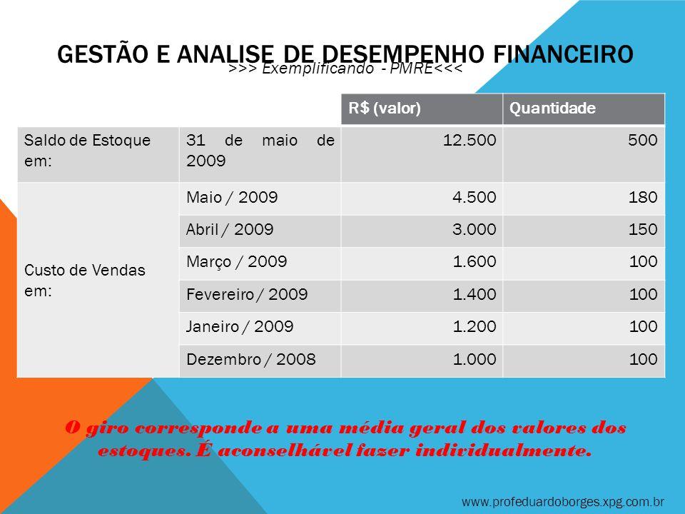 GESTÃO E ANALISE DE DESEMPENHO FINANCEIRO >>> Exemplificando - PMRE<<< www.profeduardoborges.xpg.com.br O giro corresponde a uma média geral dos valor