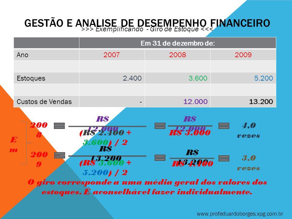 GESTÃO E ANALISE DE DESEMPENHO FINANCEIRO >>> Exemplificando - Giro de Estoque <<< www.profeduardoborges.xpg.com.br EmEm O giro corresponde a uma médi