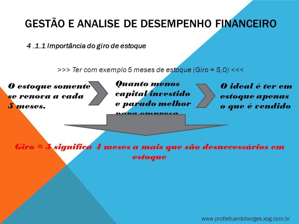 GESTÃO E ANALISE DE DESEMPENHO FINANCEIRO 4.1.1 Importância do giro de estoque >>> Ter com exemplo 5 meses de estoque (Giro = 5,0) <<< www.profeduardo
