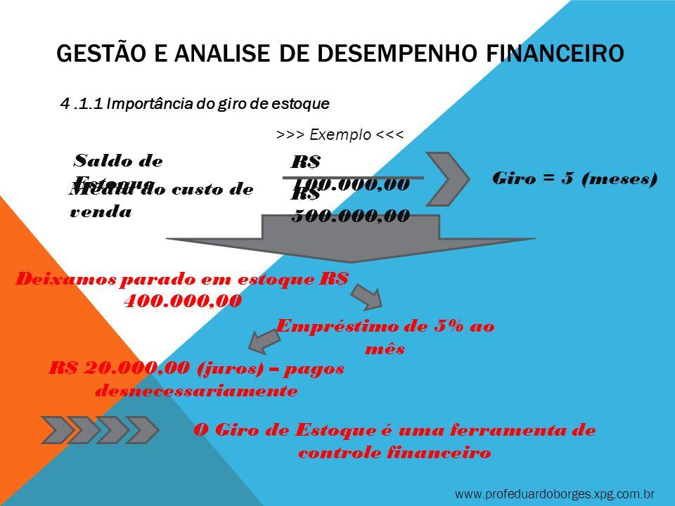 GESTÃO E ANALISE DE DESEMPENHO FINANCEIRO 4.2 Prazo Médio de Renovação dos Estoques (PMRE) >>> Obs.: com índices inflacionários altos só podemos calcular o giro do estoque, se atualizarmos os valores de todo o estoque <<< www.profeduardoborges.xpg.com.br PMRE 360 x Estoque Custo de Vendas A queda no Giro dos Estoques, corresponde a um aumento no Prazo Médio de Renovação dos Estoques (PMRE) PMRE = Nº de dias do período = N.º médio de dias para revenda Giro dos Estoques