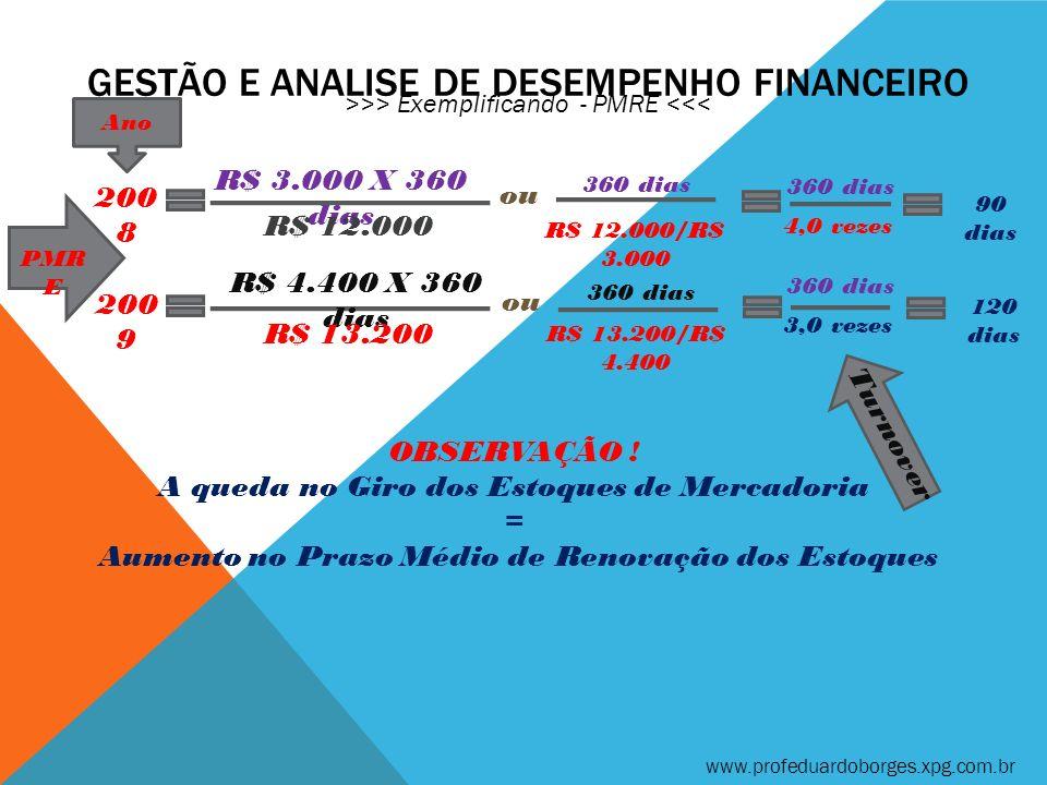 GESTÃO E ANALISE DE DESEMPENHO FINANCEIRO >>> Exemplificando - PMRE<<< www.profeduardoborges.xpg.com.br O giro corresponde a uma média geral dos valores dos estoques.