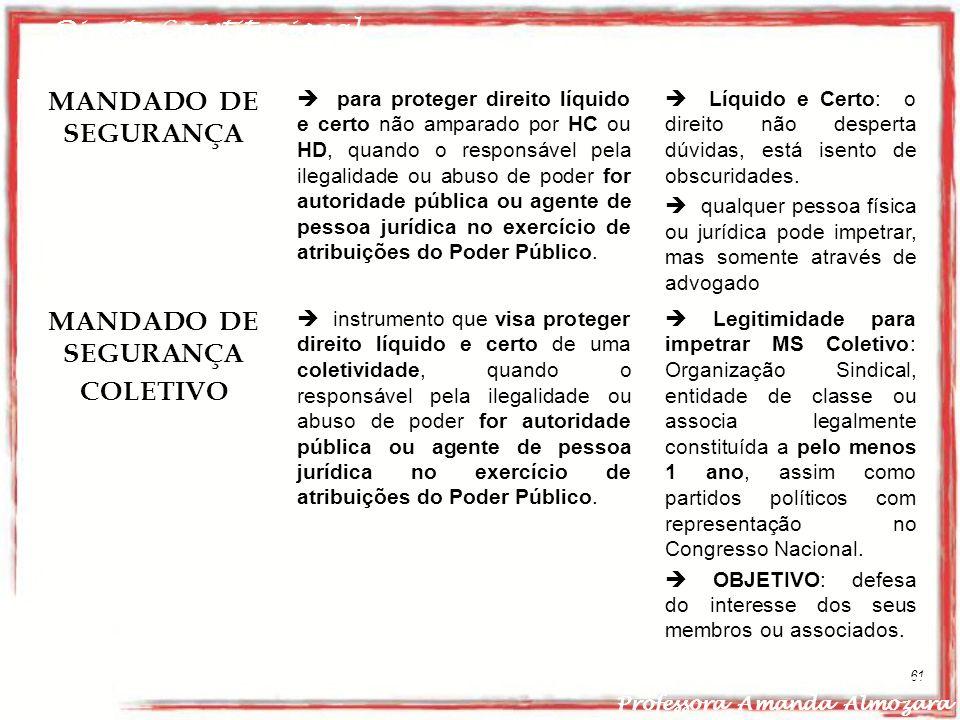 Direito Constitucional Professora Amanda Almozara 61 MANDADO DE SEGURANÇA para proteger direito líquido e certo não amparado por HC ou HD, quando o re