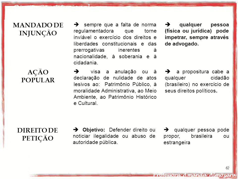 Direito Constitucional Professora Amanda Almozara 62 MANDADO DE INJUNÇÃO sempre que a falta de norma regulamentadora que torne inviável o exercício do