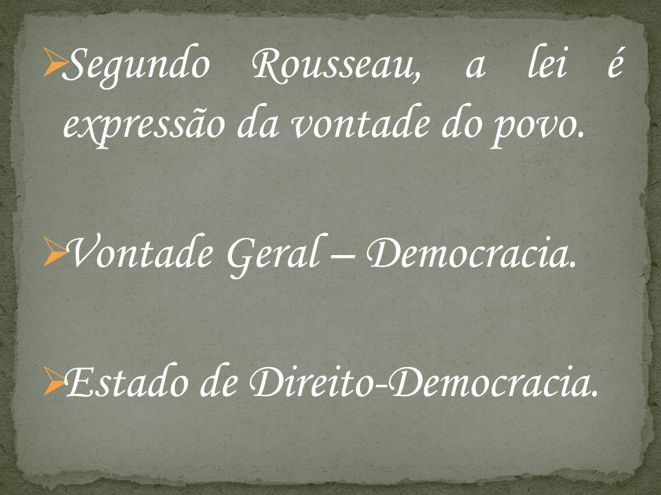 Segundo Rousseau, a lei é expressão da vontade do povo. Vontade Geral – Democracia. Estado de Direito-Democracia.