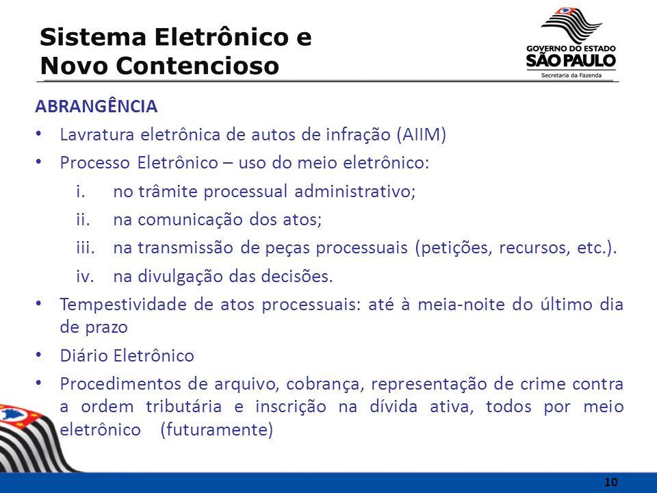 ABRANGÊNCIA Lavratura eletrônica de autos de infração (AIIM) Processo Eletrônico – uso do meio eletrônico: i.no trâmite processual administrativo; ii.