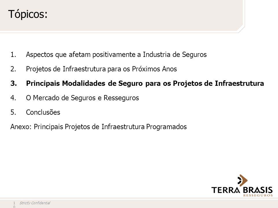 Strictly Confidential Tópicos: 10 1.Aspectos que afetam positivamente a Industria de Seguros 2.Projetos de Infraestrutura para os Próximos Anos 3.Prin