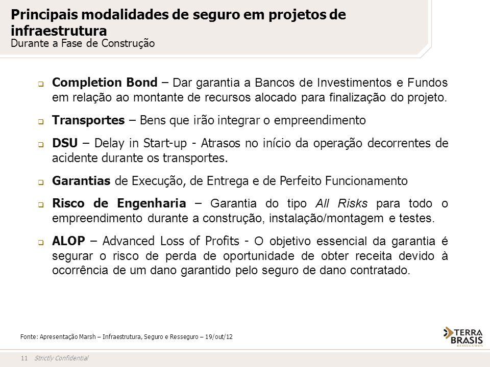 Strictly Confidential11 Principais modalidades de seguro em projetos de infraestrutura Completion Bond – Dar garantia a Bancos de Investimentos e Fund