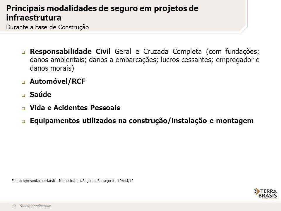 Strictly Confidential12 Principais modalidades de seguro em projetos de infraestrutura Responsabilidade Civil Geral e Cruzada Completa (com fundações;
