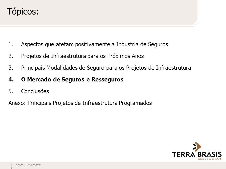 Strictly Confidential Tópicos: 14 1.Aspectos que afetam positivamente a Industria de Seguros 2.Projetos de Infraestrutura para os Próximos Anos 3.Prin