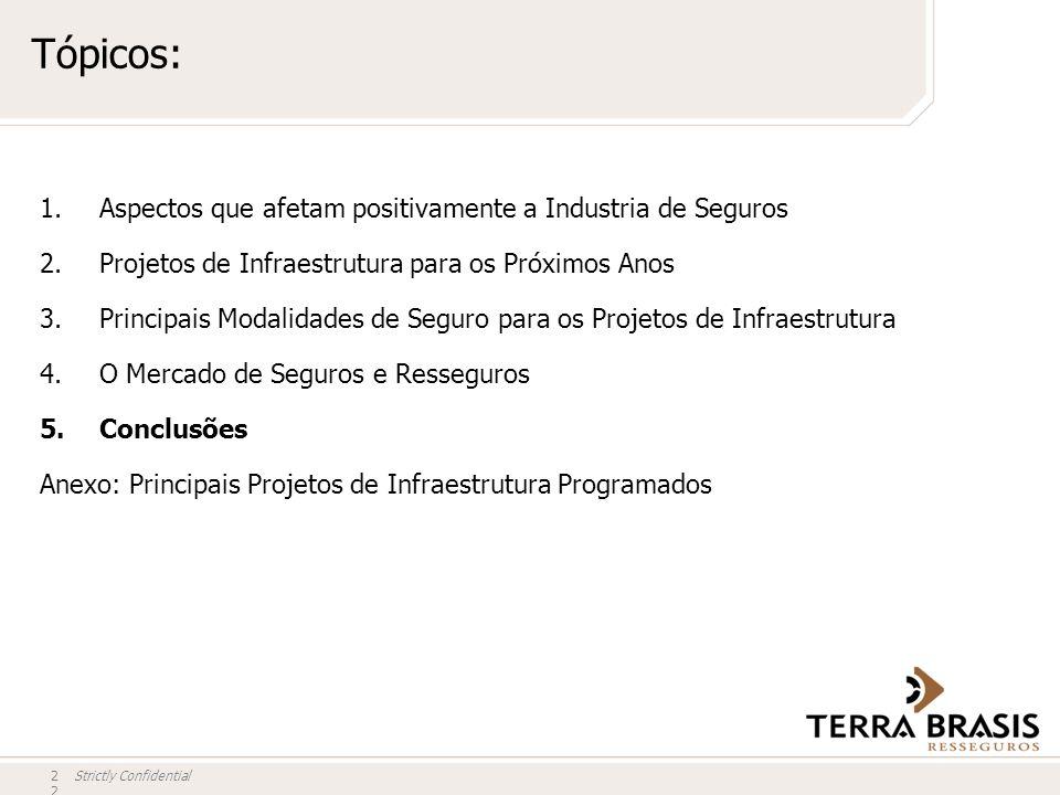 Strictly Confidential Tópicos: 22 1.Aspectos que afetam positivamente a Industria de Seguros 2.Projetos de Infraestrutura para os Próximos Anos 3.Prin